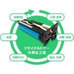 recycletoner_process2